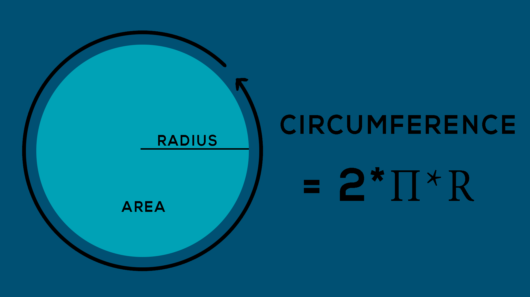 Circumference Calculator photo
